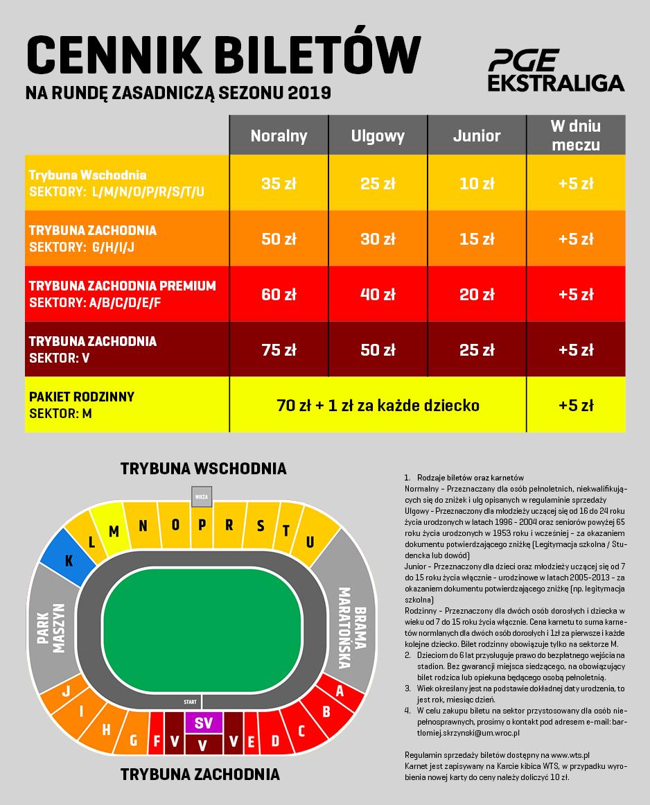 ceny biletów na żużel